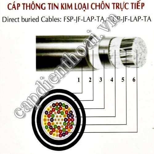 cap-chon-ngam-truc-tiep