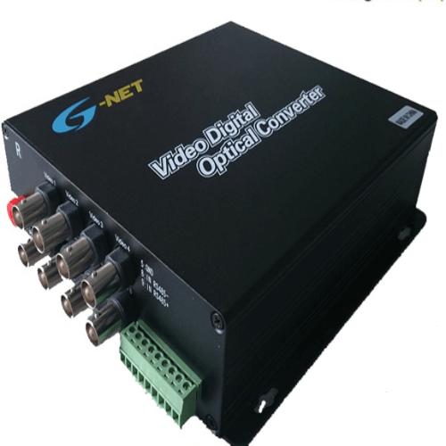 Bộ chuyển đổi video sang quang cho camera AHD, HD CVI, HD TVI